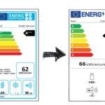 Etichetta energetica: le novità da marzo 2021